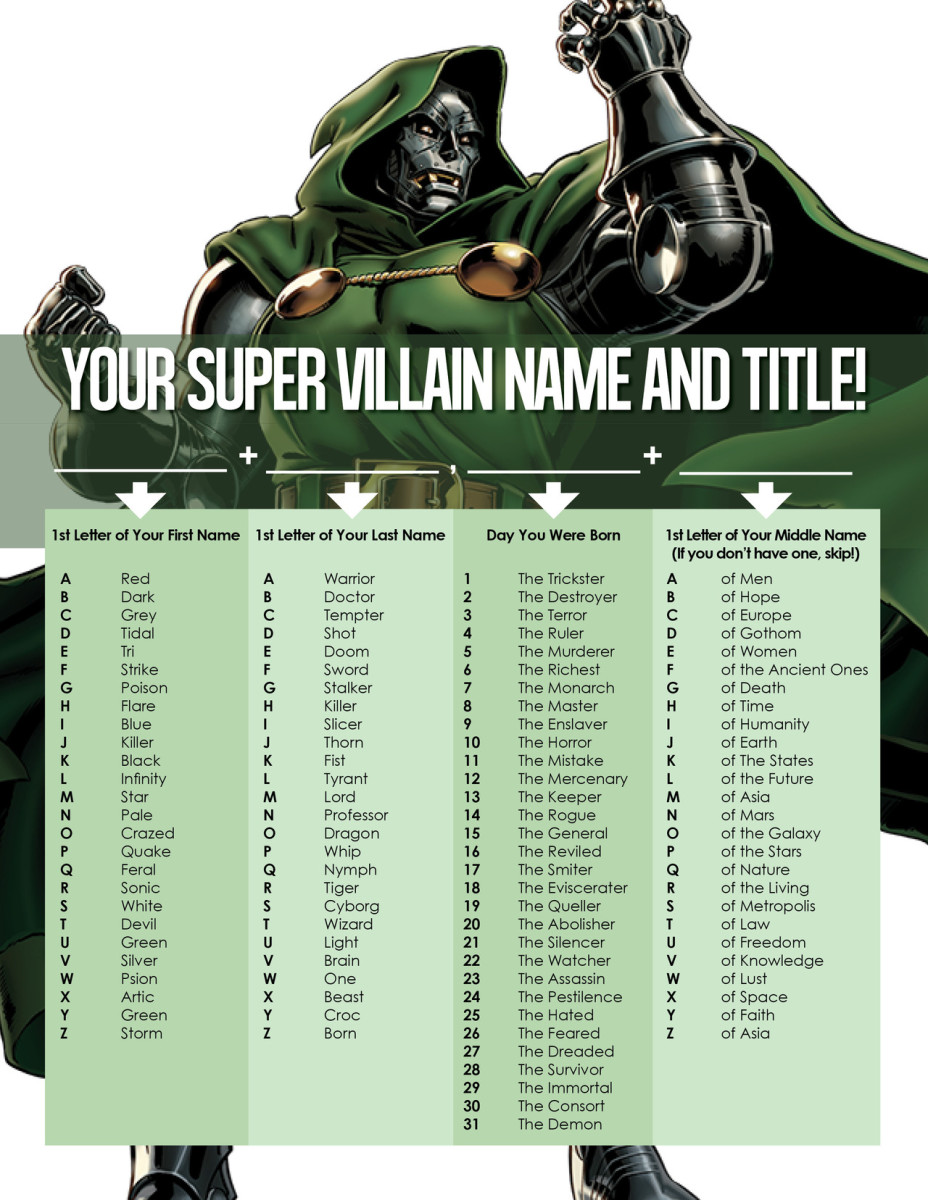 How To Create A Superhero & Villain Name