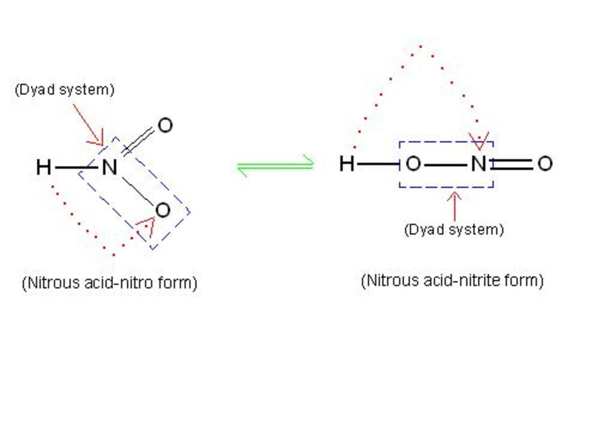 In the molecule of nitrous acid, hydrogen attached to nitrogen migrates to adjacent oxygen producing another compound. HNO2 and H-O-N=O are thus tautomers of each other.