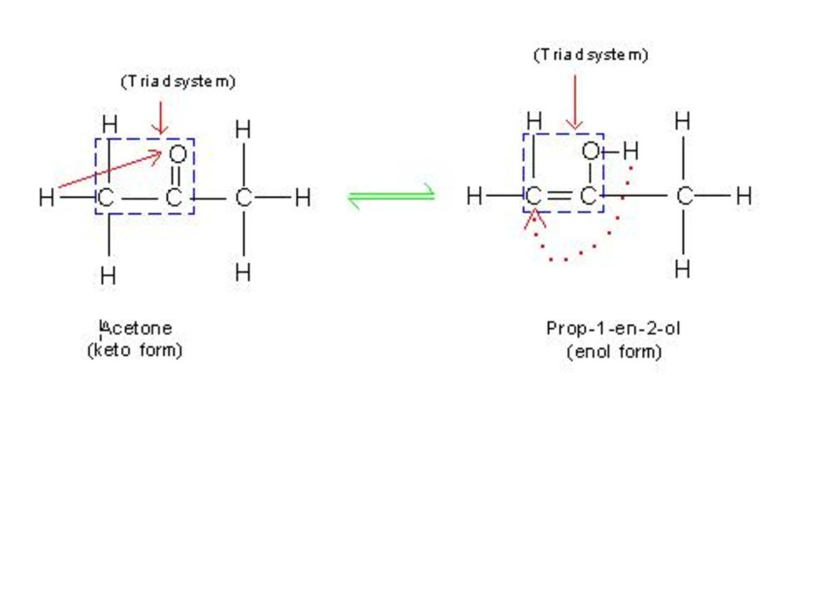 """In acetone, the acidic hydrogen migrates from carbon to oxygen to yield its tautomer called, """"prop-1-en-2-ol""""."""