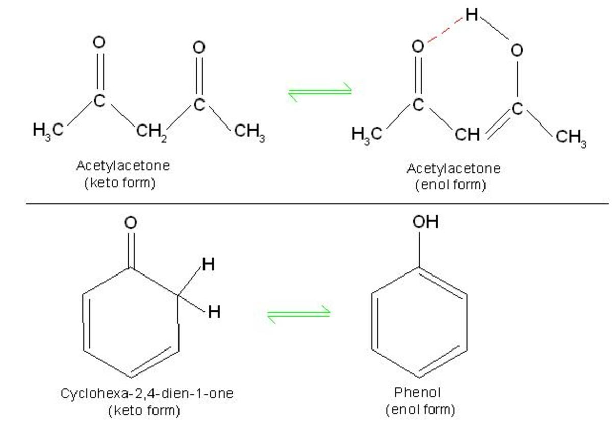 Enol form of acetylacetone is more stable due to intra-molecular hydrogen bonding in it, while that of phenol is more stable due to resonance.