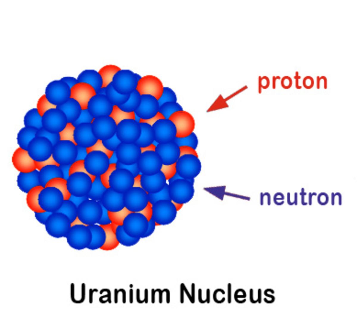 Nucleus Of An Atom