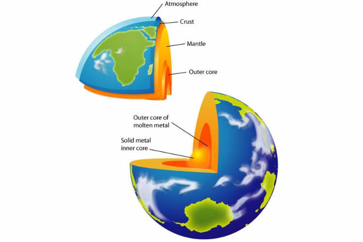 Earth's Structural Layers