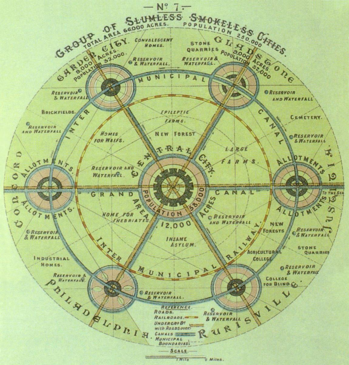 gate-architecture-terminologies-urban-theory