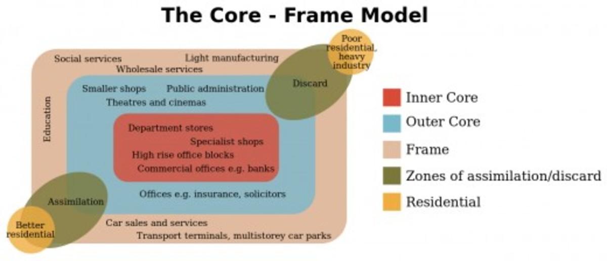 gate-architecture-terminologies-urban-theory-ii