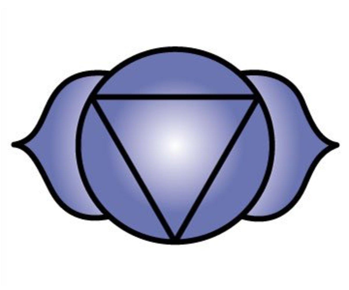 The third-eye chakra is symbolized by indigo.
