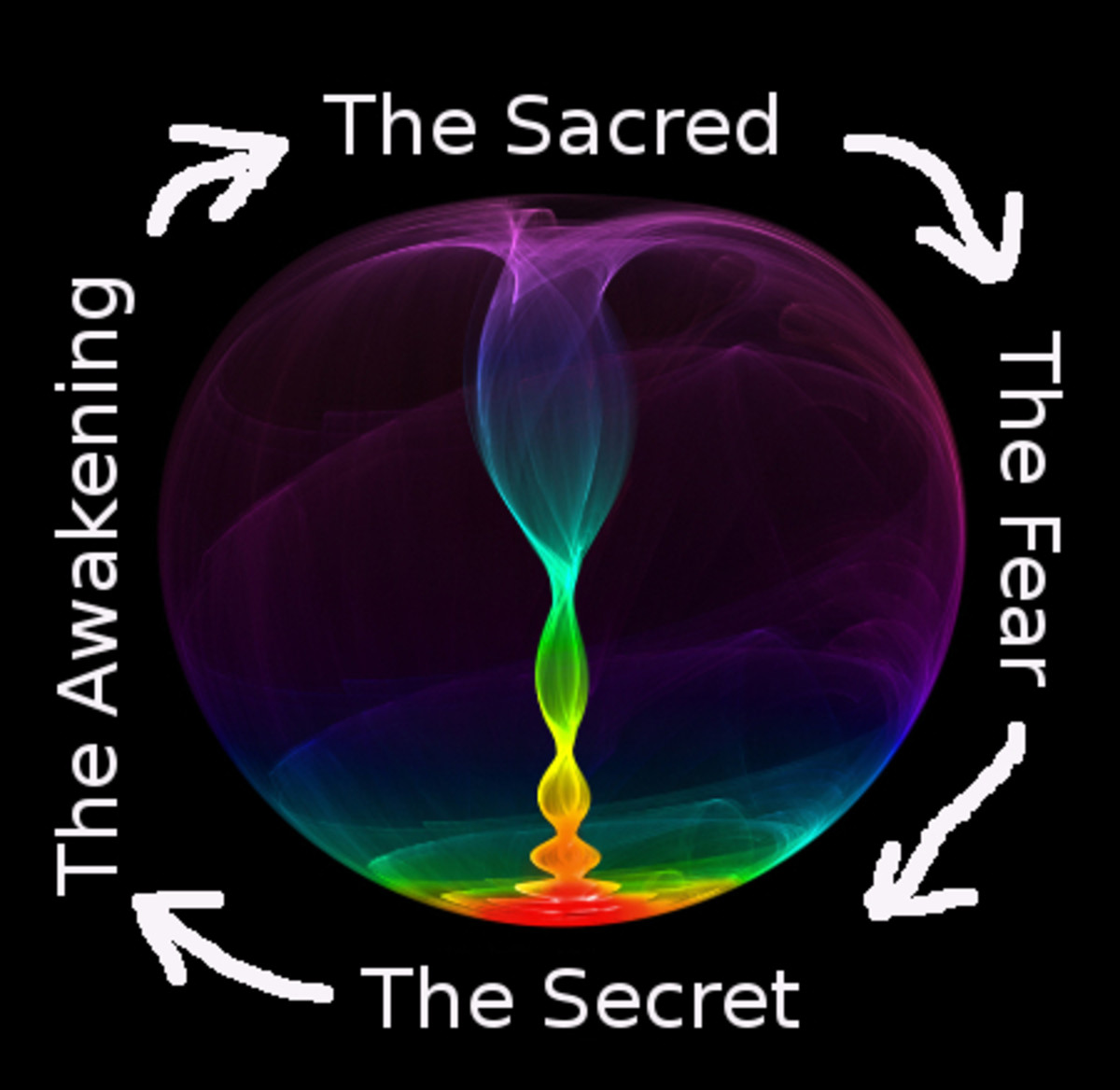 Sacred to Secret to Awakening