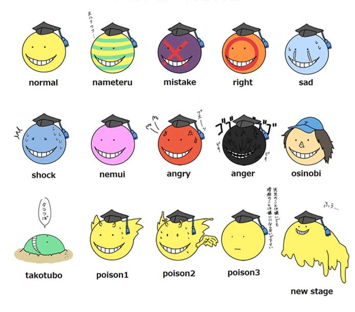 Korosensei's moods and emotions.