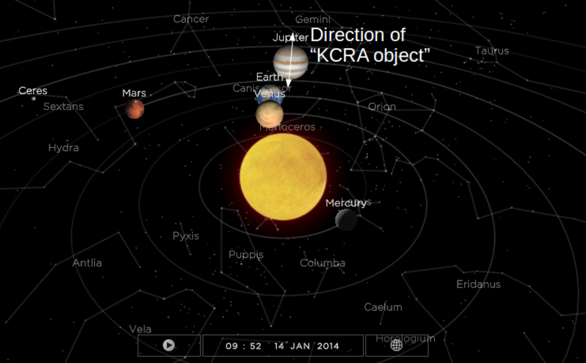 The only possible planet that could be shone upon is Jupiter. At Jan 14, 2014 there was nothing known that could eclipse Jupiter. It could be a  new object. Based upon the angle of eclipsing the object must move perpendicular to the current plane.