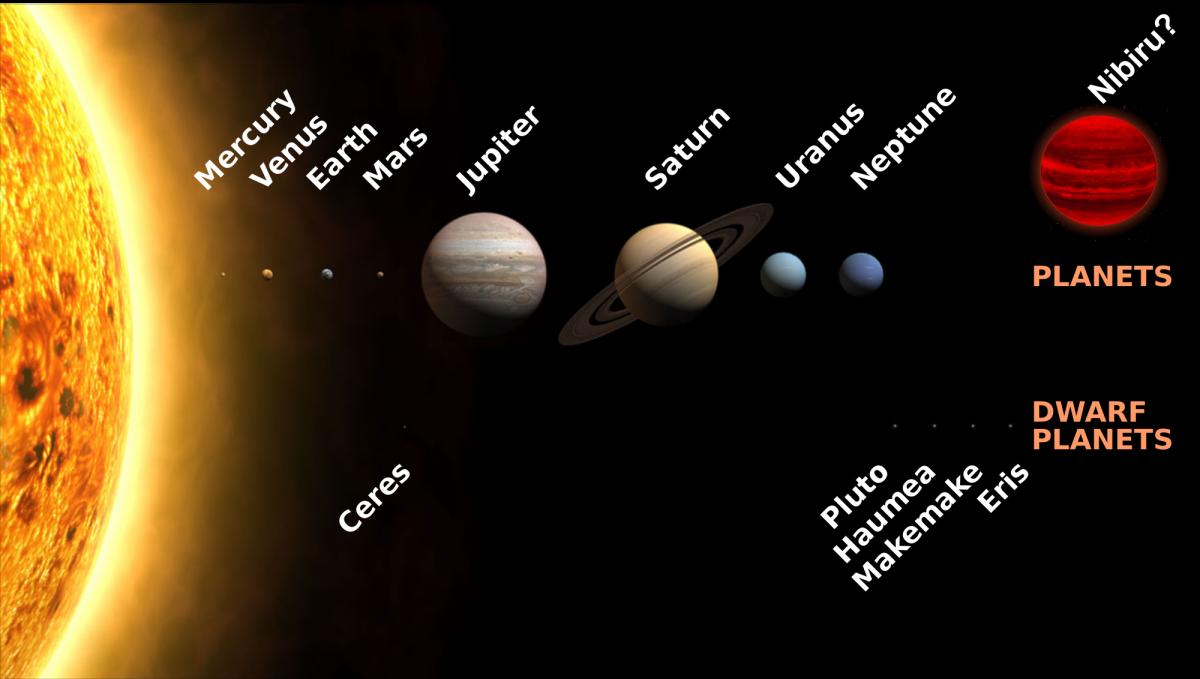 Is Nibiru aka Planet X Heading Our Way?