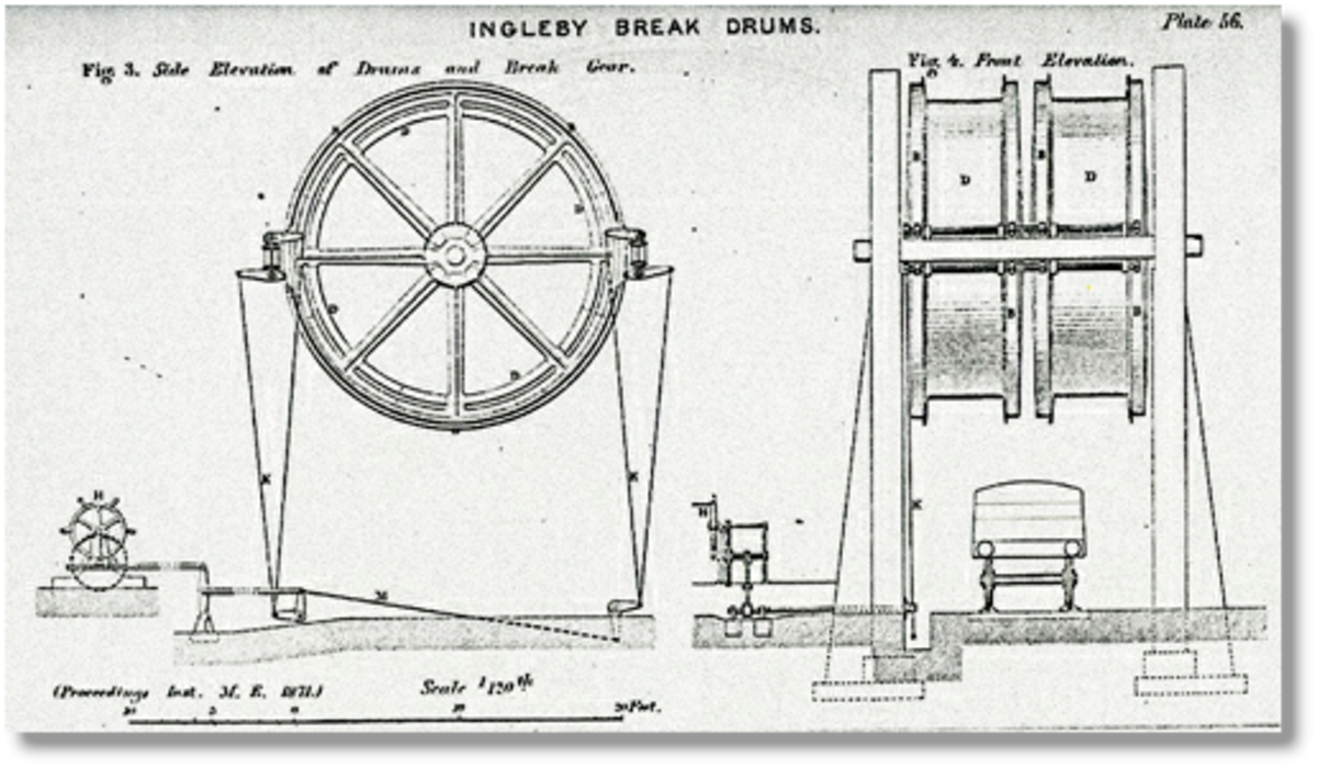 Drawings of the cable drums and arrangement housed at the incline top