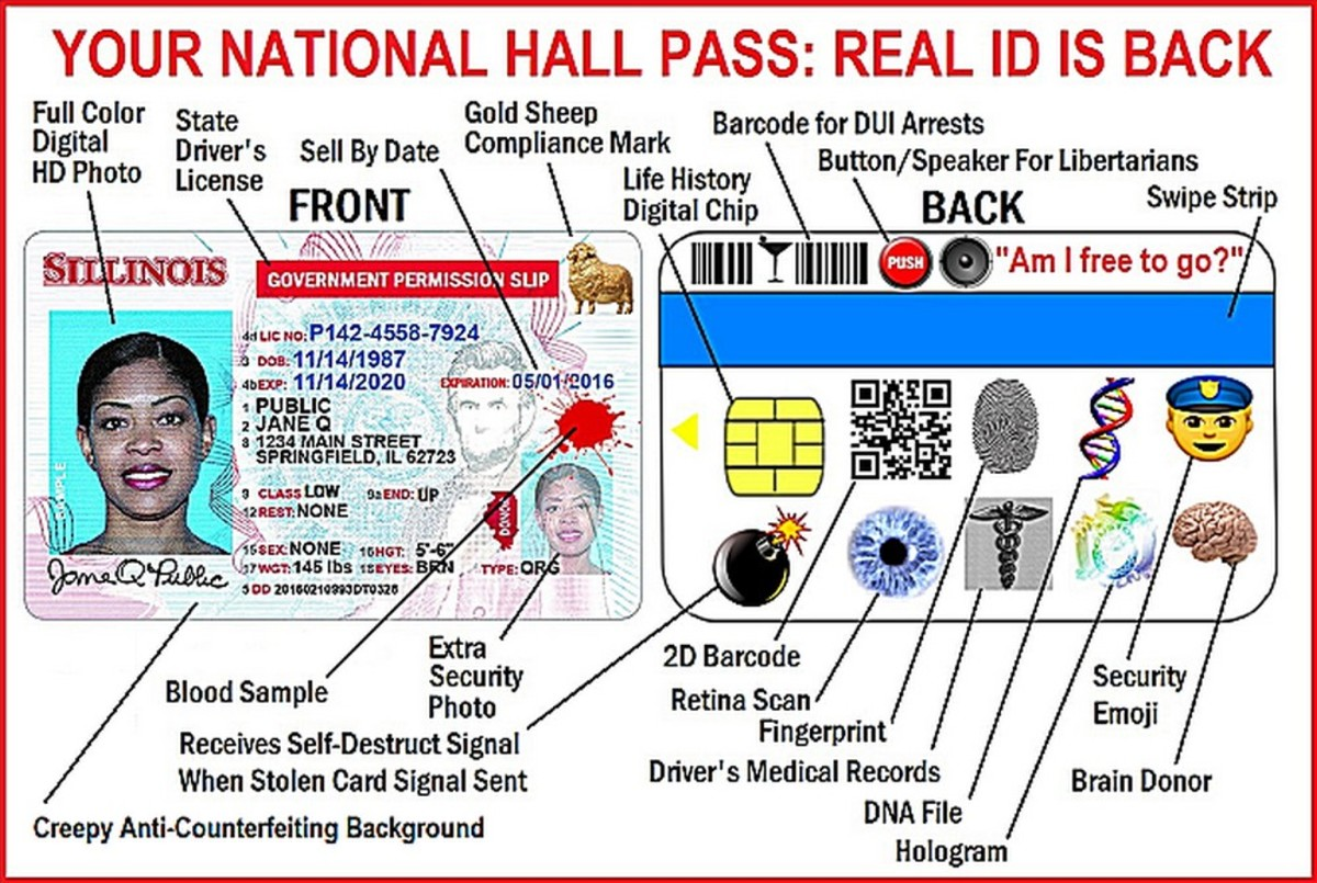 REAL ID: The Freedom-Hating Bullies Are Back