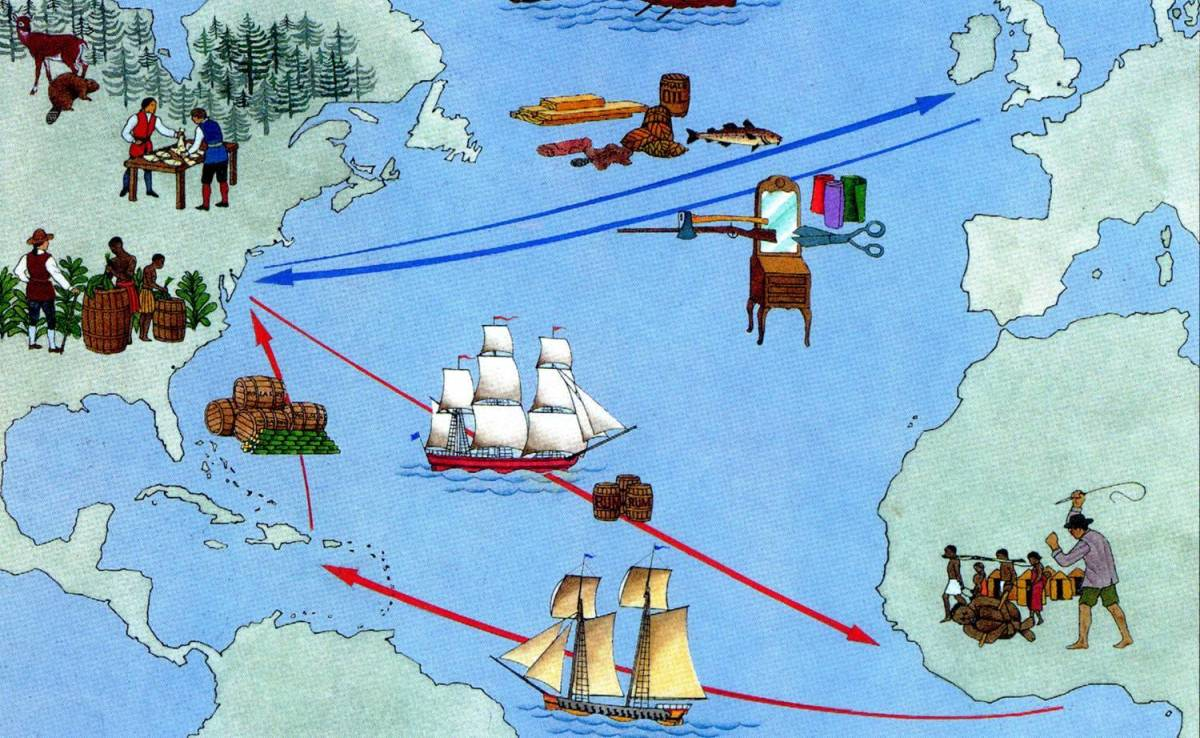 In Colonial times, Rum was an integral part of the triangular trade