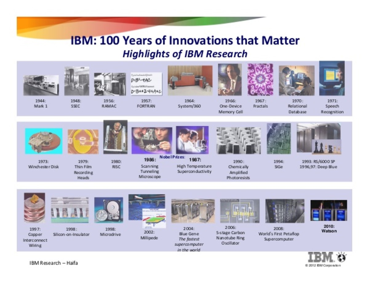 somethings-i-remembered-about-ibm-that-is-no-more