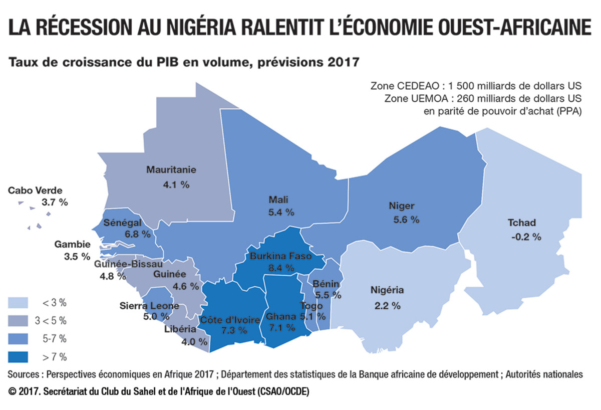Although economically fragmented, there is some increased consolidation in West Africa.