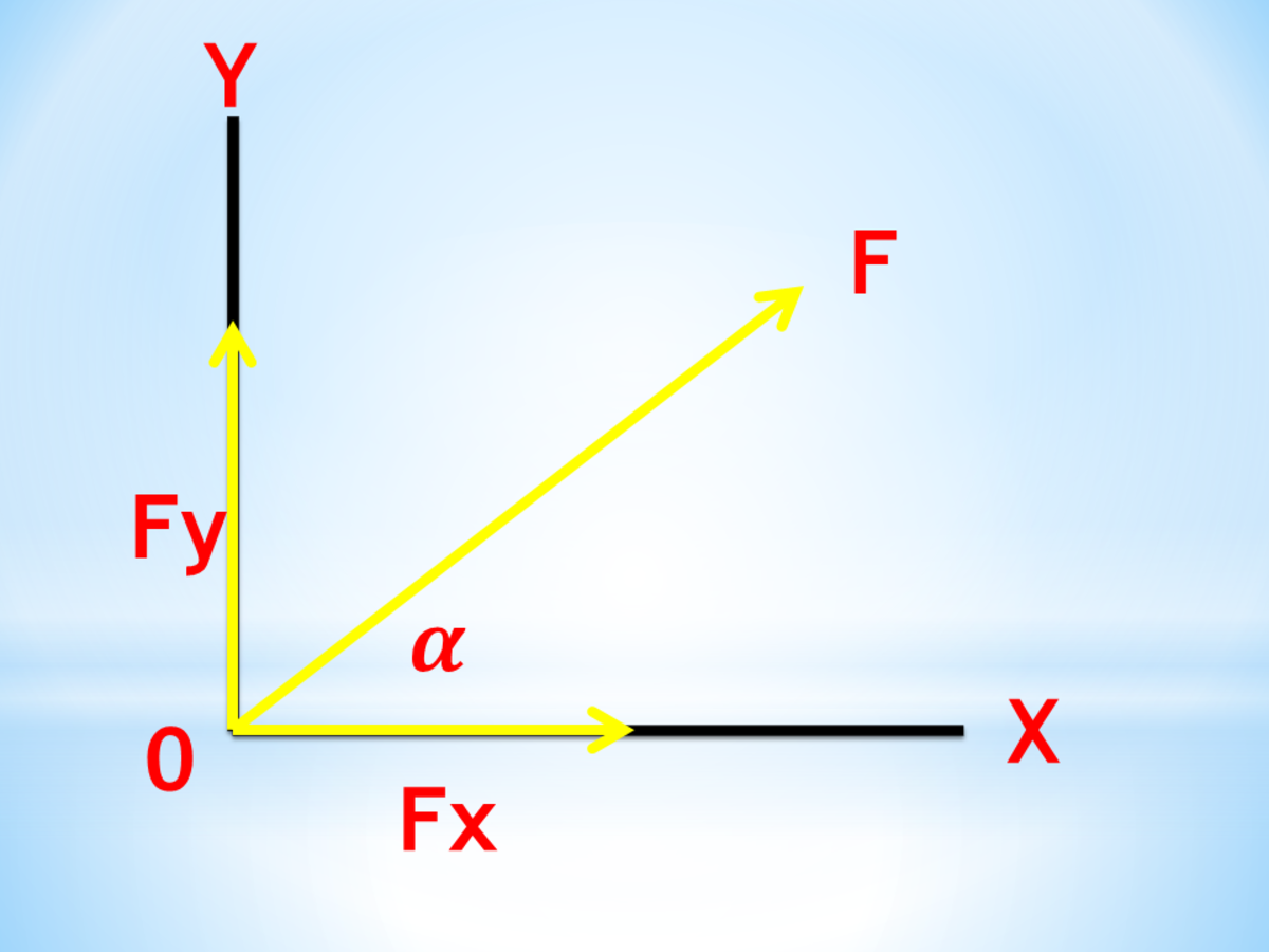 2D Force in Mechanics