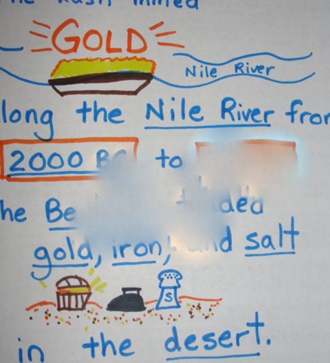 This is an example of how I sometimes add pictures to the board as one more new grammar tool for the class. I blurred out some of this photo so the complete CC sentence isn't showing.