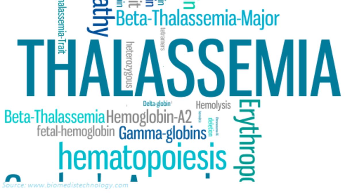 thalassemia-a-genetic-disorder