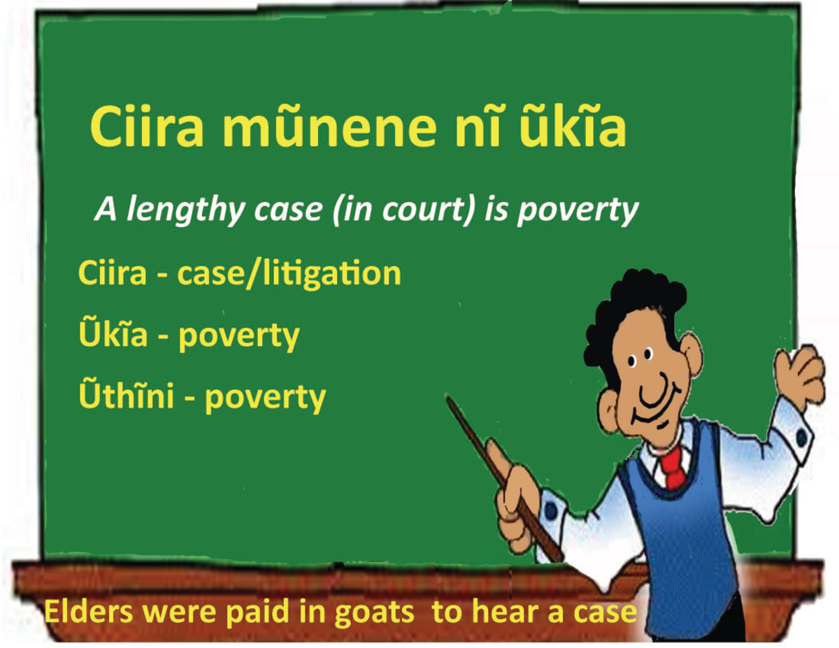 Wisdom of the Kikuyu in Proverbs