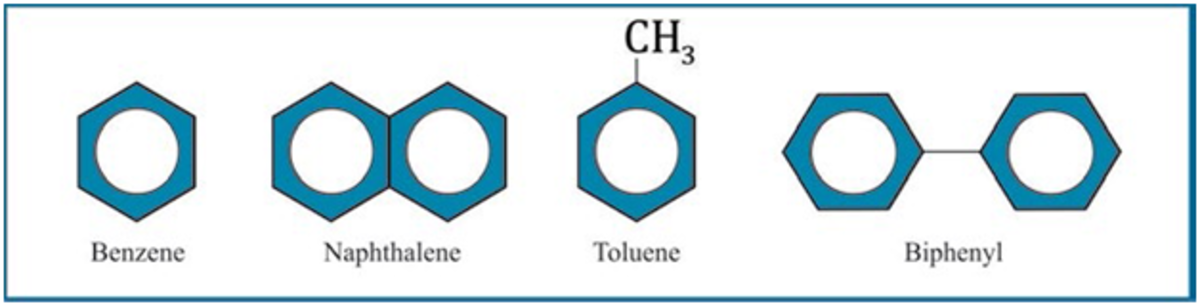 Benzene -Classification, Structure & its Stability