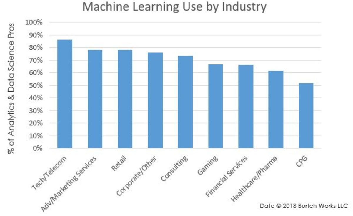 machine-learning-a-brief-introduction