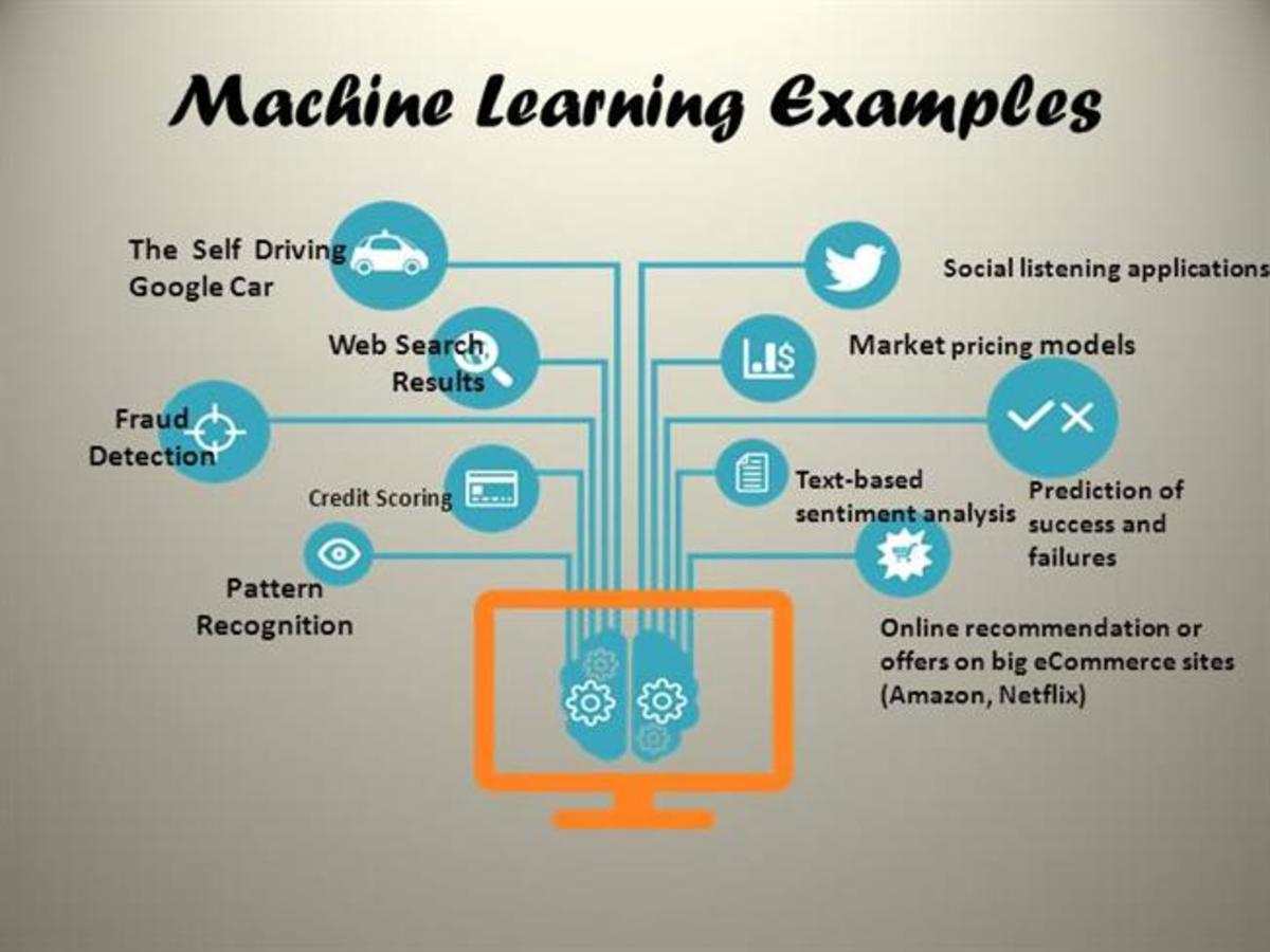 Examples of Machine Learning