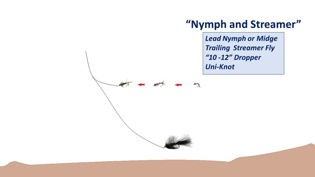 Nymph and Streamer