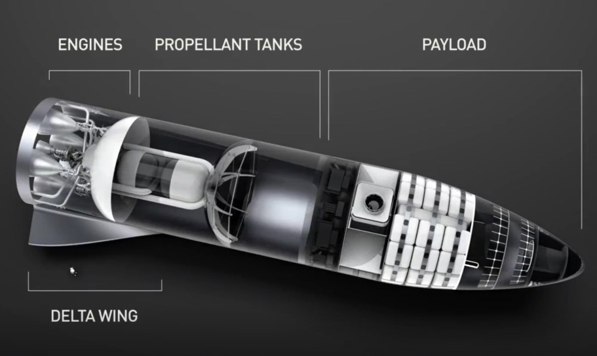 SpaceX BFR2