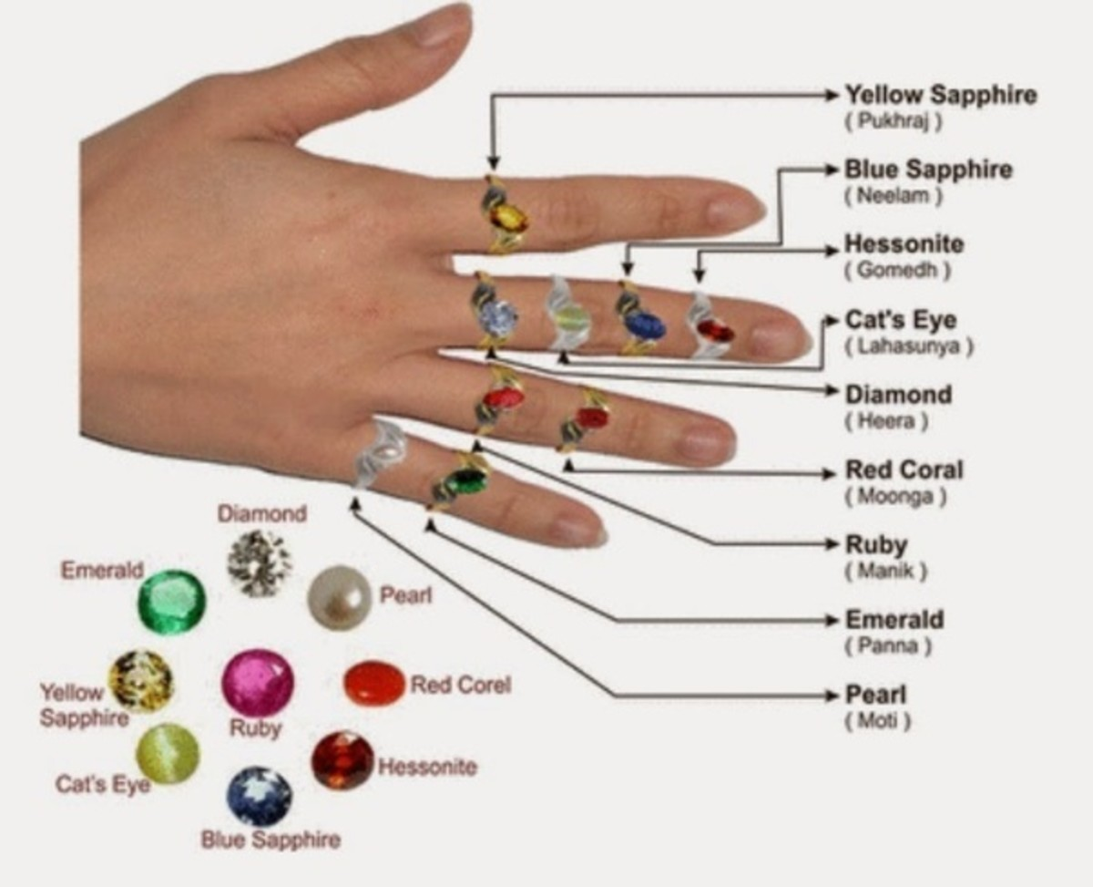things-to-remember-while-wearing-gemstone
