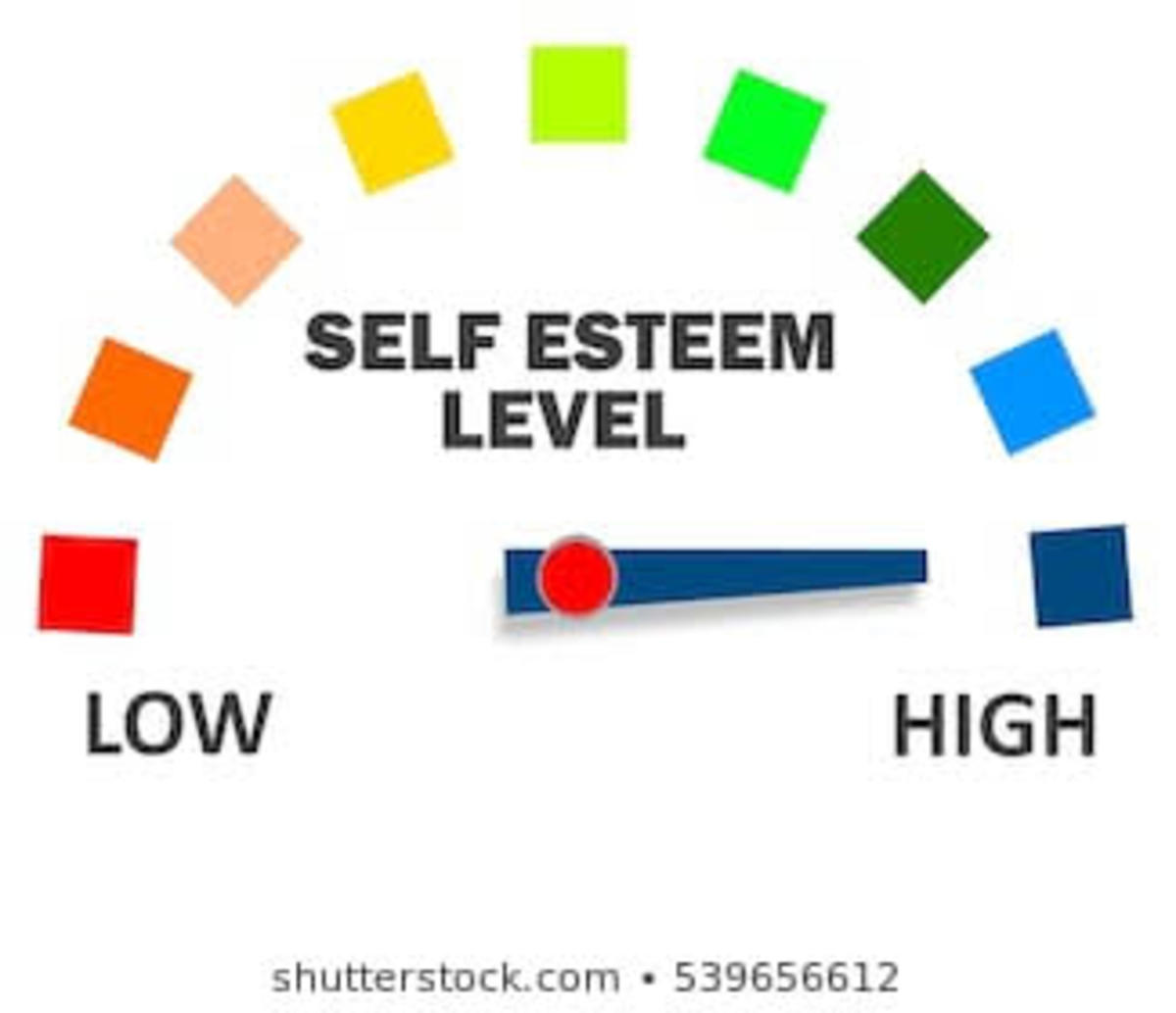Self-Esteem and Emotional Maturity: The Foundation for Interpersonal Relationship