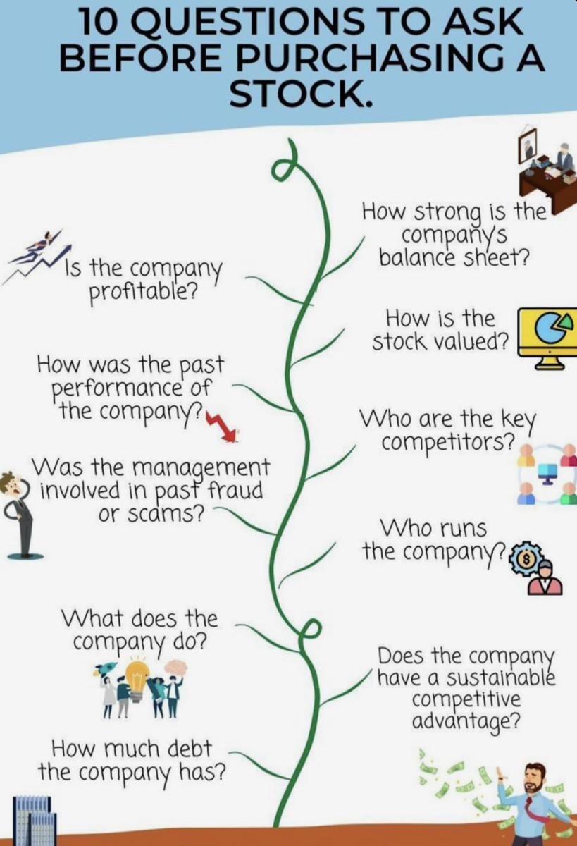 Frequently asked questions in stock market