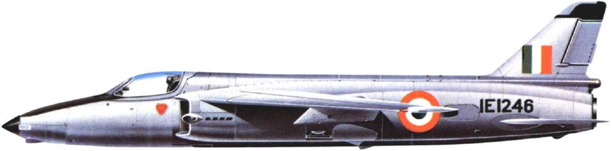 The Folland Gnat and the IAF: Midget Interceptor That Became the Sabre Killer