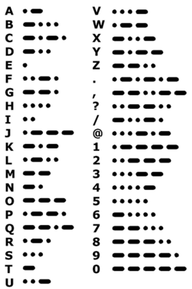 Understanding Morse Code