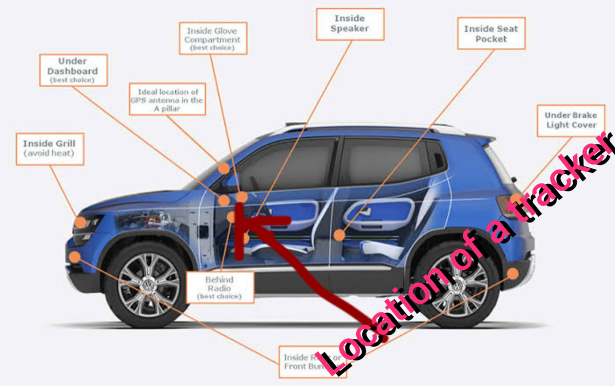 Position of a car tracker