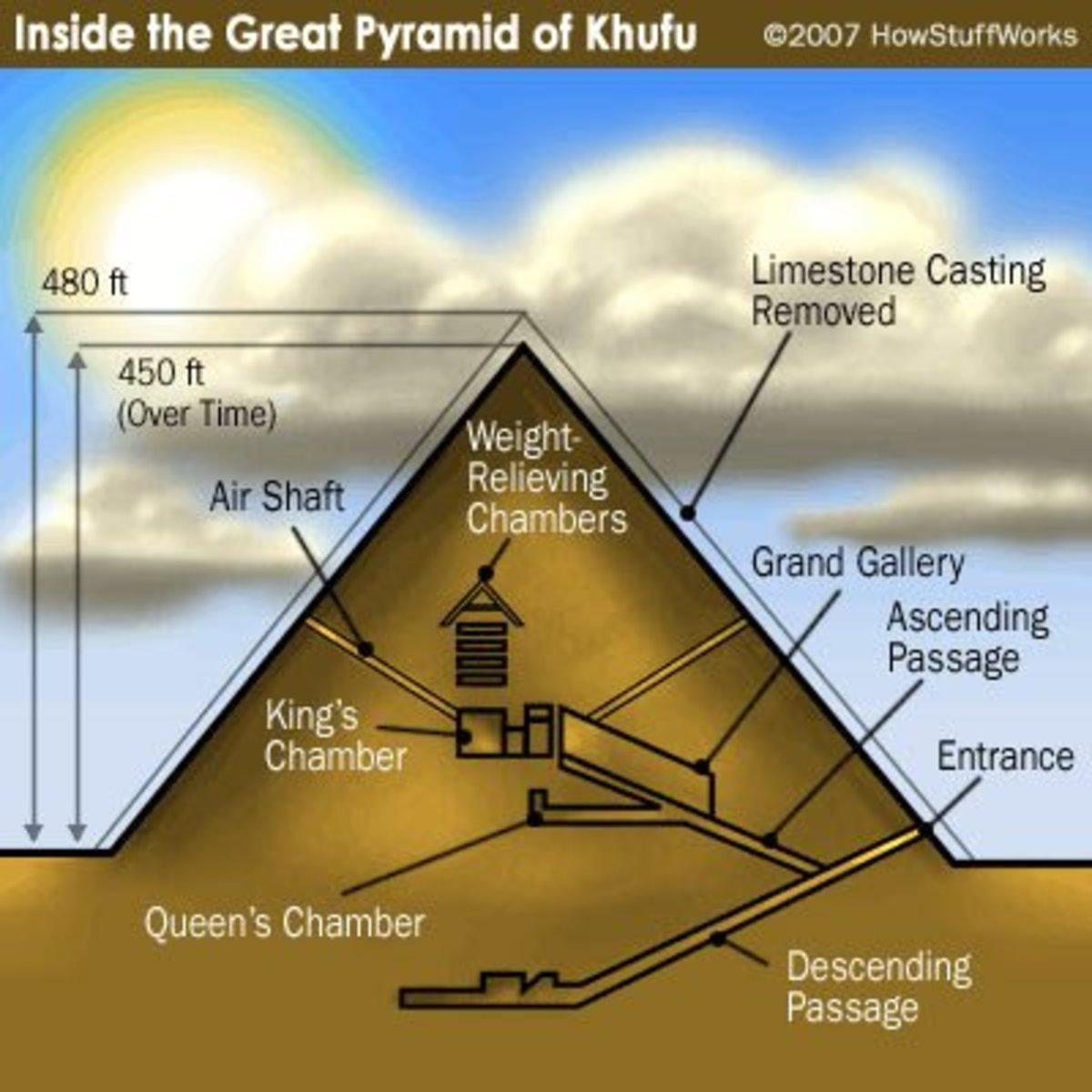 Inside the Great Pyramid of Khufu.