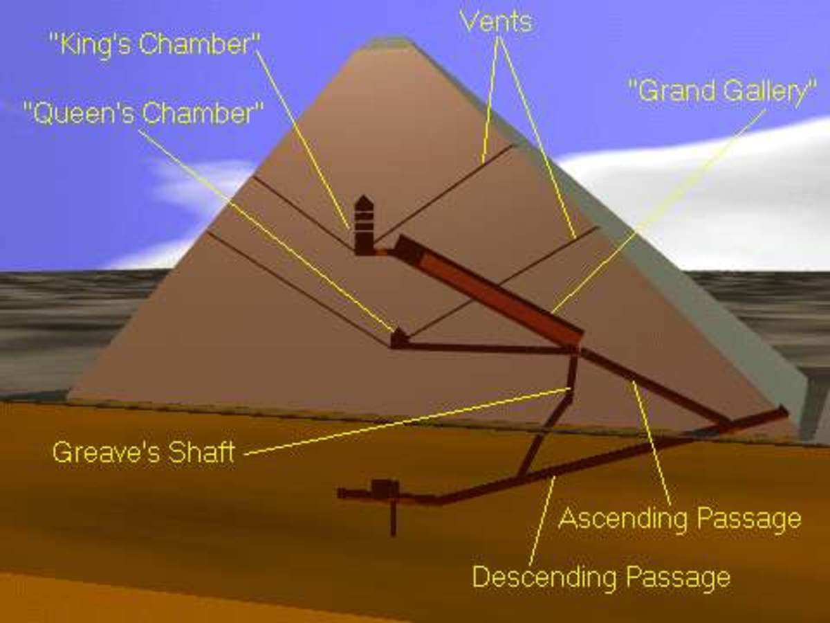 A cross-section of the Pyramid showing the passageways.