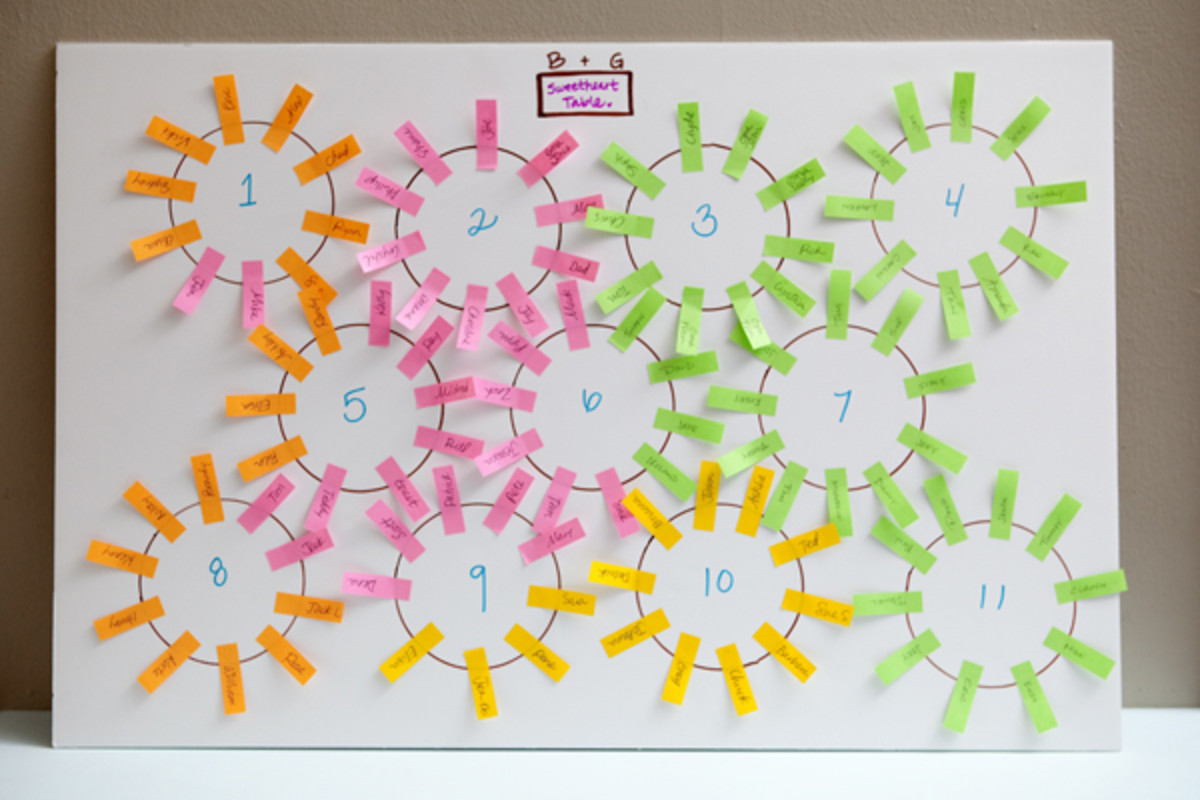 Use post-it strips to make moving people around easier