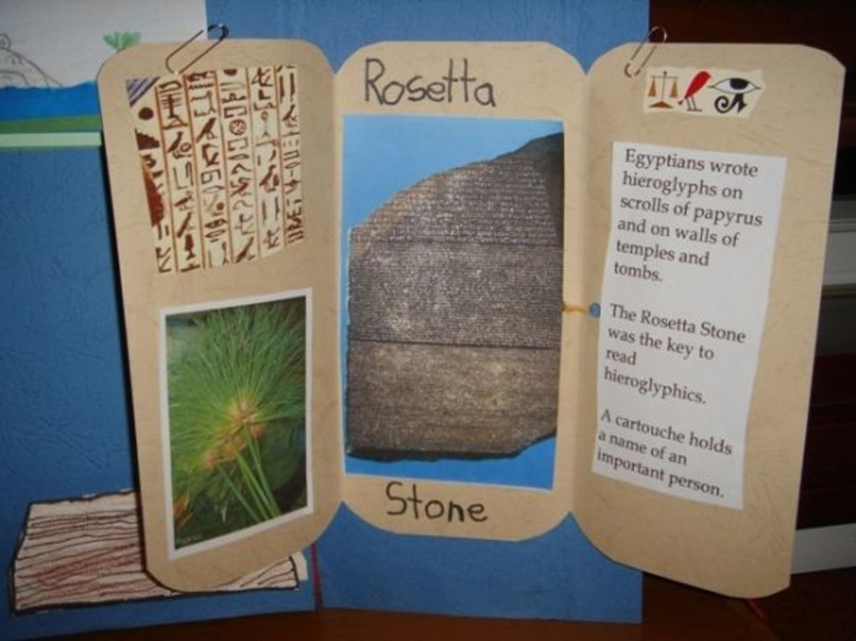 Rosetta Stone mini-booklet