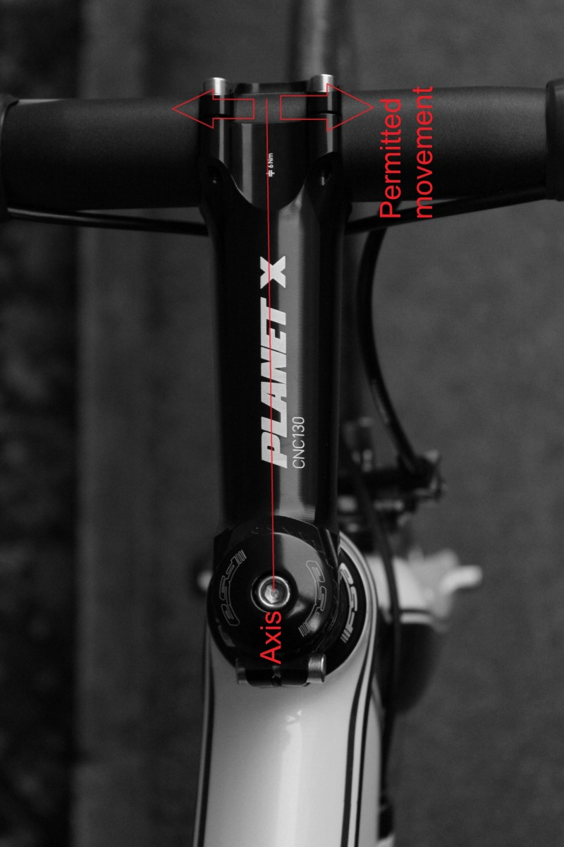 The bicycle stem rotates around the headtube as an axis.