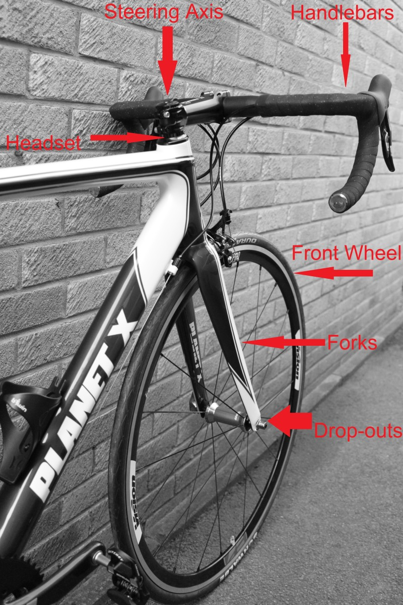 The anatomy of the steering system all rotating around the fork steerer tube as an axis to guide the bicycle where you want to go. Feature bike is a Planet X RT 57