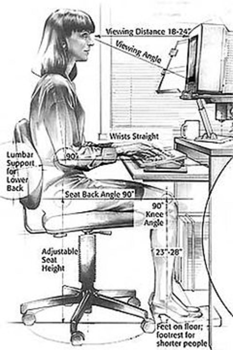 Ergonomic seating diagram
