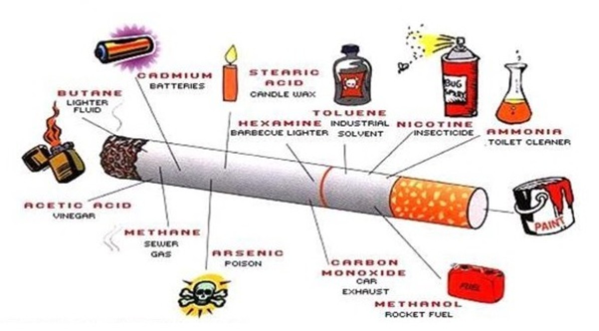 Nicotine - an alkaloid found in tobacco.