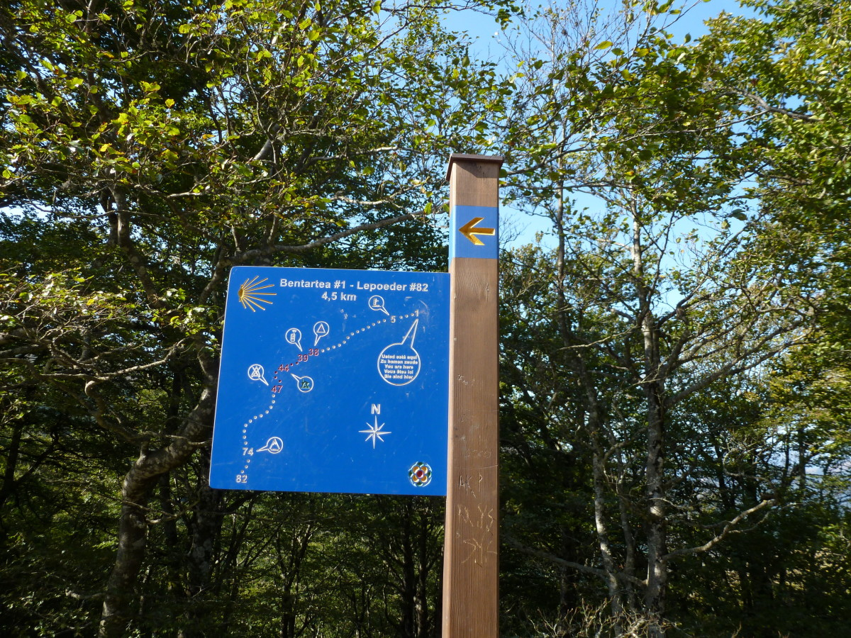 Signpost on France showing the route