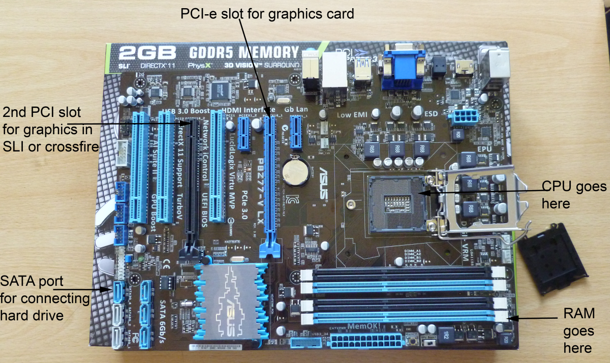 My brand new Asus motherboard, before I started plugging the components in.