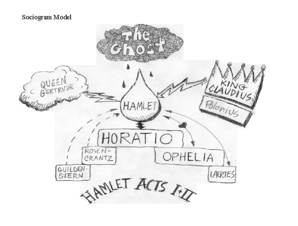 Sociogram 1 for Hamlet