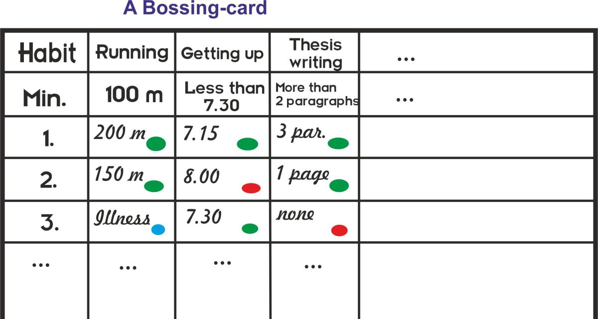 This is how your bossing-card can look like.
