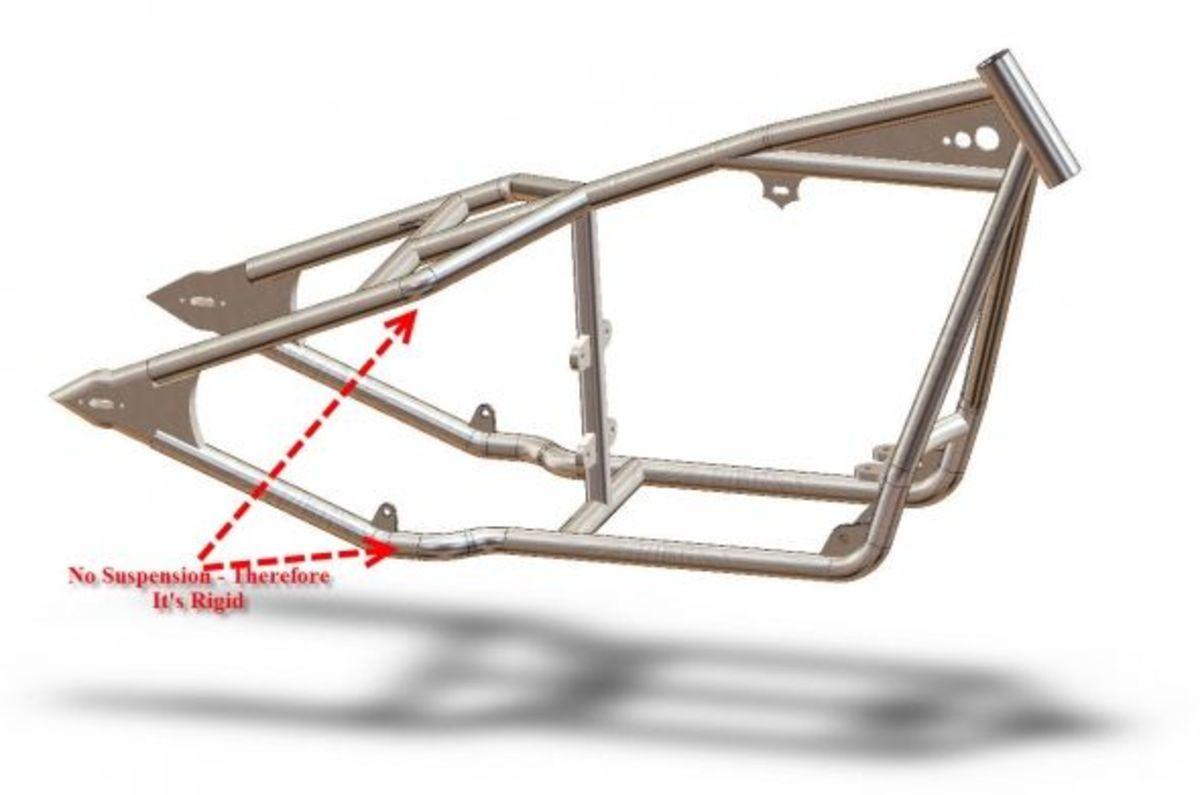 rigid sportster frame design