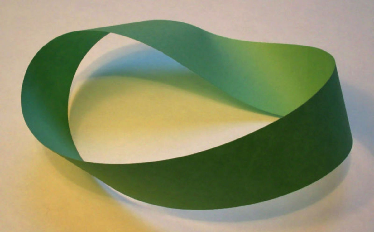 Moebius Strip: A three-dimensional one-sided figure.