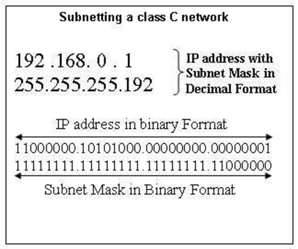 Step-by-Step tutorial by expert to understand IP adressing