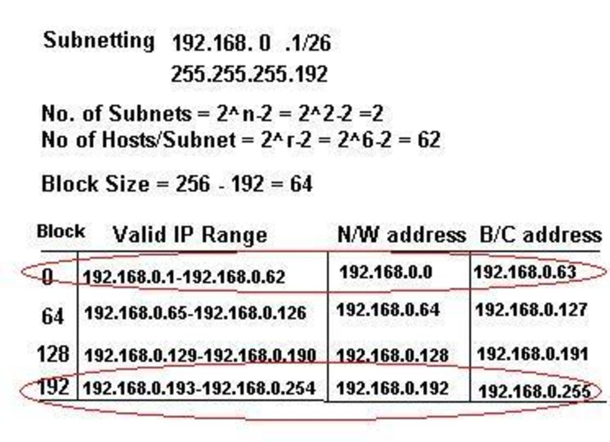 how to determine what subnet mask to use
