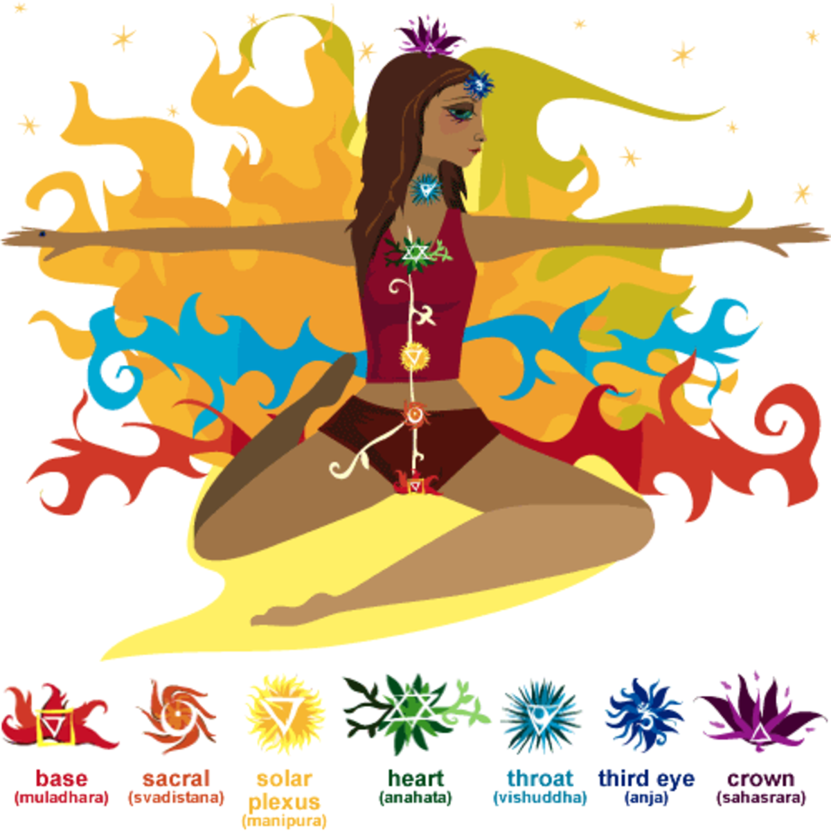 A Guide to Chakra Healing